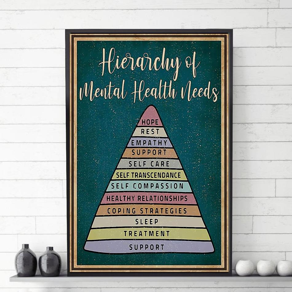 Mental Hierarchy Of Mental Health Needs poster